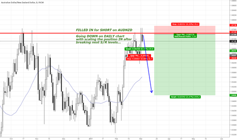AUDNZD: AUDNZD SHORT-RUN !!!