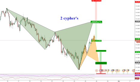 USDJPY: bracketing the USDJPY ( got a trade weather it goes up or down )