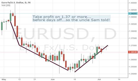 EURUSD: eur/usd grows till July 4