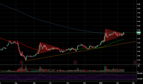 AMRS: Same triangle , different result ?