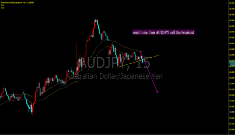 AUDJPY: small time fram AUDJPY sell the breakout