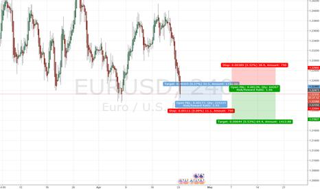 EURUSD: SHORT AND LONG IDEA ON EU 4h