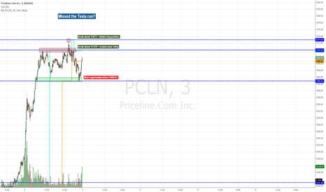PCLN: PCLN Entries