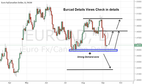 EURCAD: Eurcad long advice as below 1.45 we can see strong demand zone
