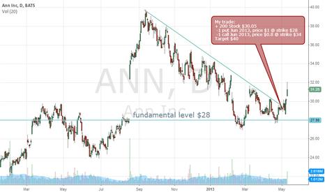 ANN: ANN