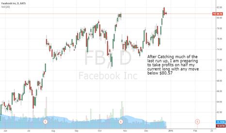 FB: Time to take profits on FB?