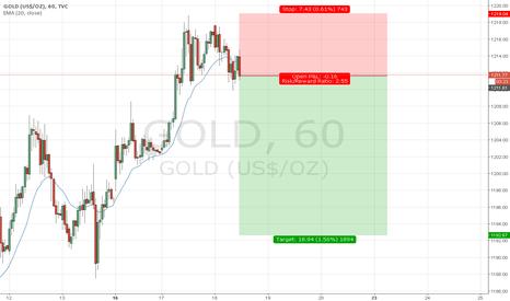 GOLD: GOLD, H1 Short