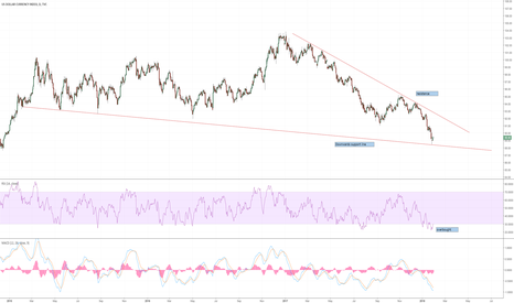 DXY: The DXY is now overbought and has hit support