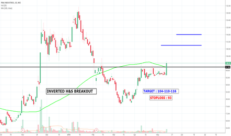 PRAJIND: INVERTED H&S BREAKOUT IN PRAJIND