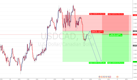 USDCAD: USD/CAD SELL ENTRY @1.31253