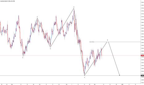 AUDUSD: AUD/USD - Bearish 5-0