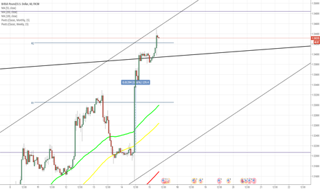 GBPUSD: GBP/USD surges by 124 pips amid BoE decision
