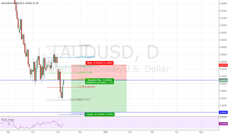 AUDUSD: aud/usd trend continuation opportunity