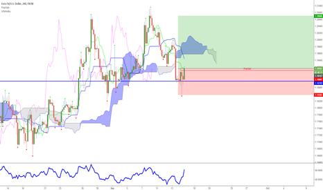 EURUSD: EURUSD possible bull fractal break opportunity when daily close