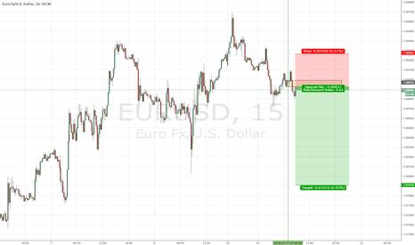 EURUSD: NYO short EU