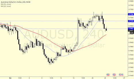 AUDUSD: AUDUSD Long at pinbar with support