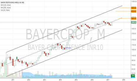 BAYERCROP: Bayer Corp
