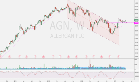 AGN: Nice.