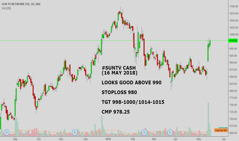 SUNTV: #SUNTV CASH : MUST TRADE - LOOKS GOOD ABOVE 990