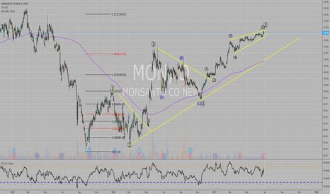 MON: $MON structure