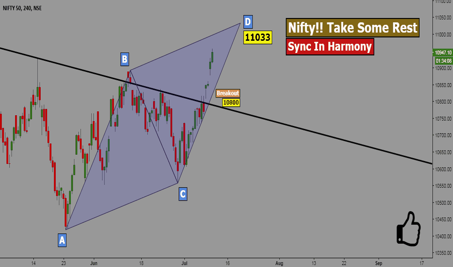 NIFTY: Nifty!! Take Some Rest, Sync In Harmony