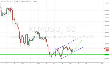 XLMUSD: XLMUSD, Stellar / Dollar