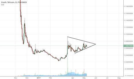 ZECBTC: BUY ZEC if it breaks the triangle, 0.12 take profit