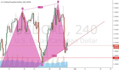 USDCAD: Bullish 121 low risk trade