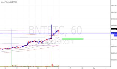 BNTBTC: bnt