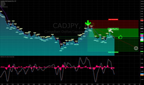 CADJPY: cadjpy  abandonned baby