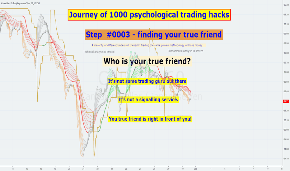 CADJPY: Psychological trading hack #0003 - finding your true friend