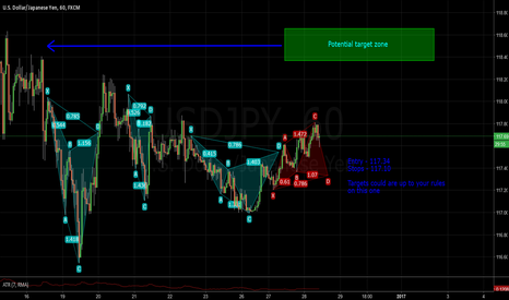 USDJPY: A way to hop on the trend with the dollar yen