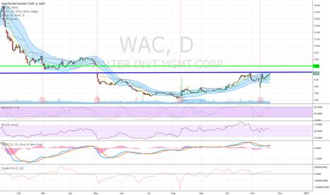 WAC: $WAC easy