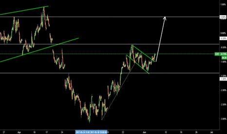 CXY: CAD index