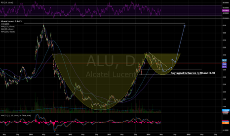 ALU: Cup and handle