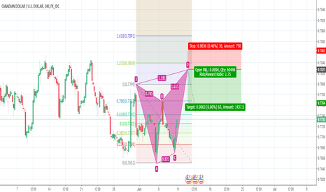 CADUSD: My first Idea: Possible Butterfly pattern