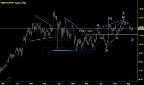 CELG: CELG: Consolidation Near Completion