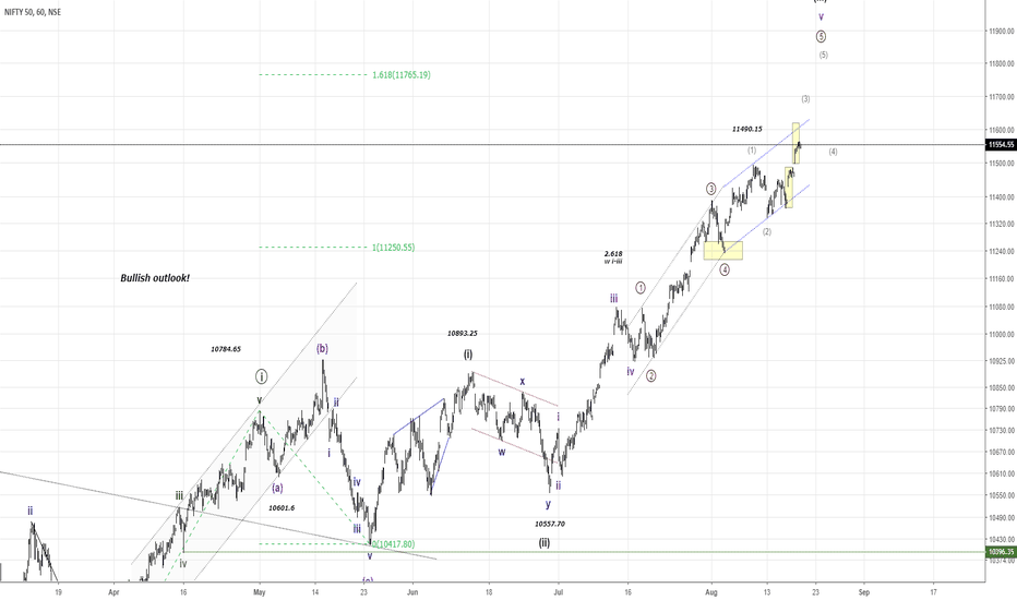 NIFTY: NIFTY50...NEW ATH`s! What`s next?