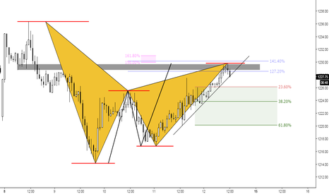XAUUSD: (1h) Golden Structure? Just cleaning the drill...