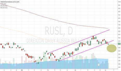 RUSL: Oil can take RUSL down
