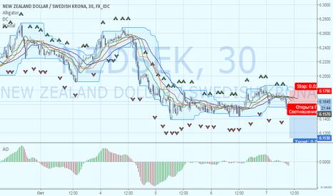 NZDSEK: NZDSEK: продажа от 6.157