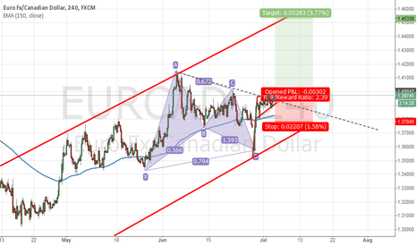 EURCAD: bullish gartley + Pennant