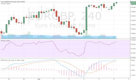EURGBP: EUR/GBP BULLISH