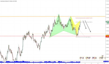 AUDUSD: Gartley Pattern Profit Into a Cypher Pattern Short