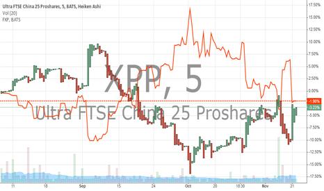 XPP: XPP VS FXP