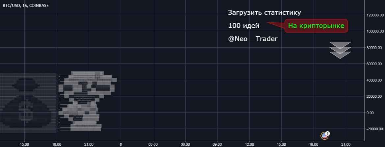Статистика 100 идей на крипторынке @Neo__Trader