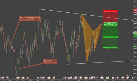 NZDJPY: A good opportunity to trade a harmonic pattern!