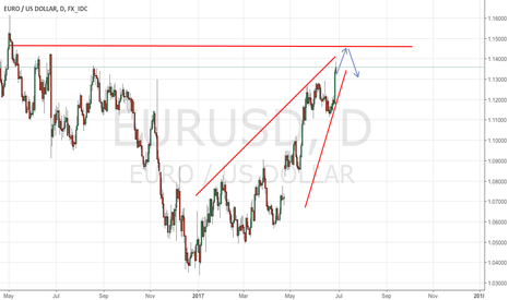 EURUSD: Draghi comments unlock upside path for Euro, Dollar plunges