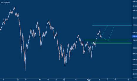 SPX: S&P500, prezzi in riavvicinamento ai punti di reazione
