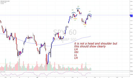 Spy options daily trading volume